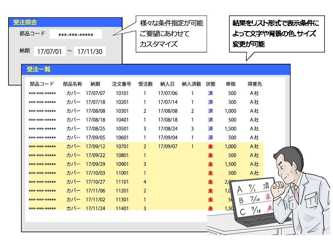 受注管理 生産管理システム