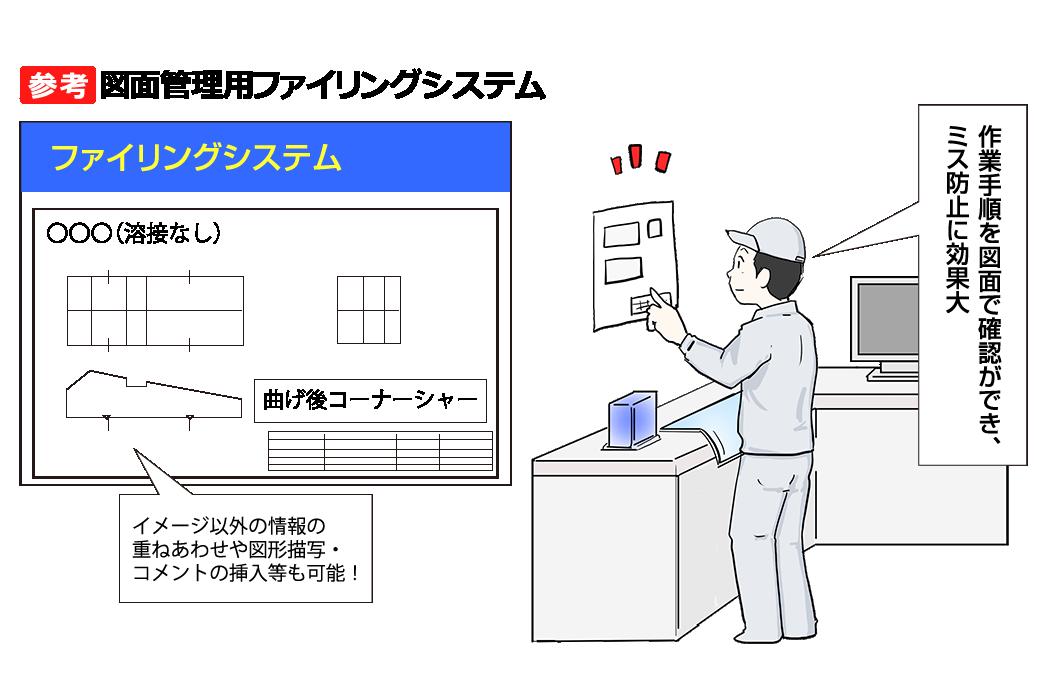 図面管理用ファイリングシステム